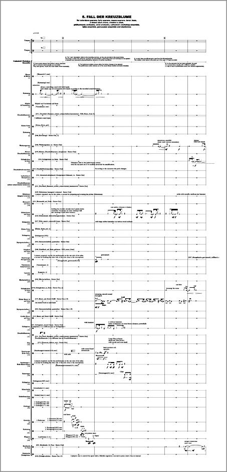 "Marios Joannou Elia: Score excerpt from ""FALL DER KREUZBLUME"" including the 46 elements of the cathedral's workshop as sound sources (performed by a percussion sextet with conductor) (© Marios Joannou Elia)"