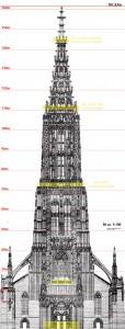 Marios Joannou Elia: Ulmer Oratorium - Positionings Tower (Image © Stadt Ulm)